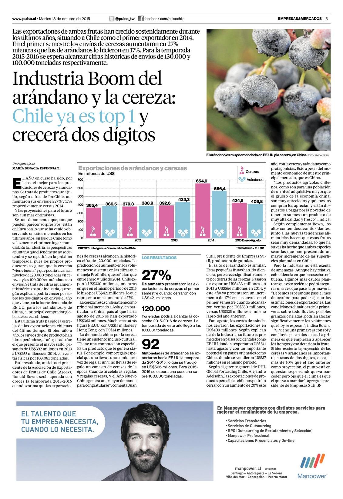 Industria Boom del arándano y la cereza: Chile ya es top 1 y crecerá dos dígitos